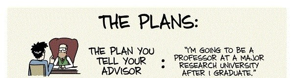 the plans, 1